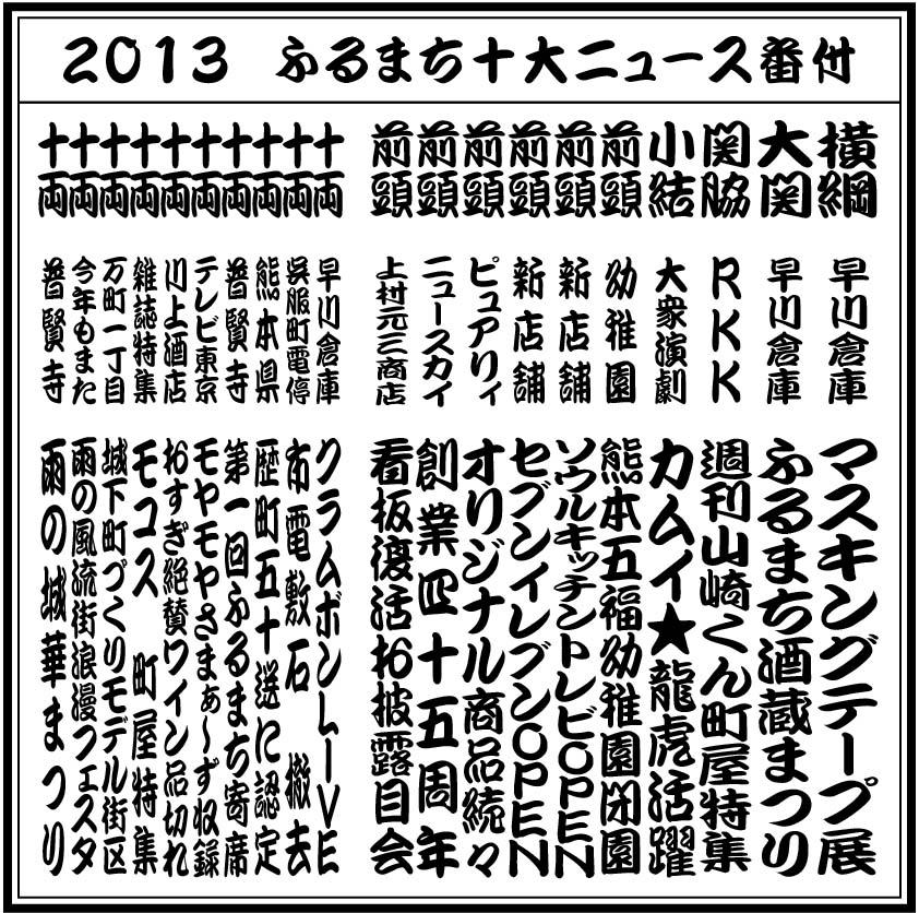 2013ふるまち十大ニュース番付